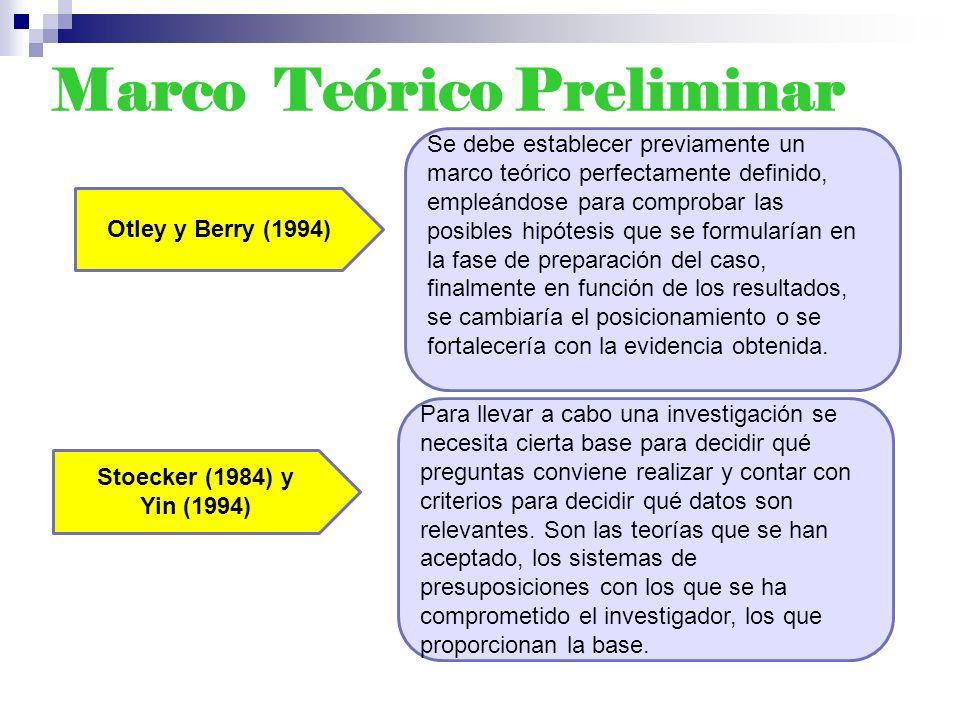 Marco Teórico Preliminar Otley y Berry (1994) Stoecker (1984) y Yin (1994) Para llevar a cabo una investigación se necesita cierta base para decidir q