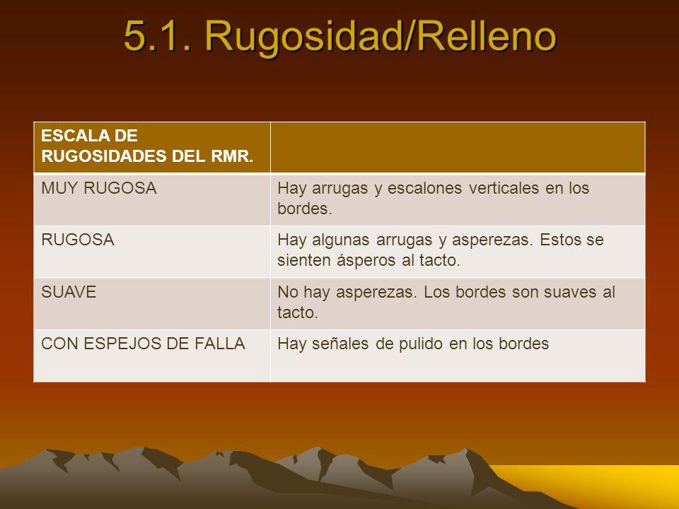 5.1. Rugosidad/Relleno ESCALA DE RUGOSIDADES DEL RMR. MUY RUGOSAHay arrugas y escalones verticales en los bordes. RUGOSAHay algunas arrugas y aspereza
