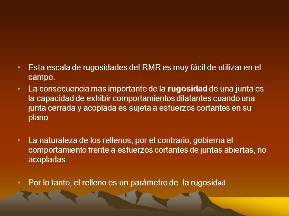 Esta escala de rugosidades del RMR es muy fácil de utilizar en el campo. La consecuencia mas importante de la rugosidad de una junta es la capacidad d