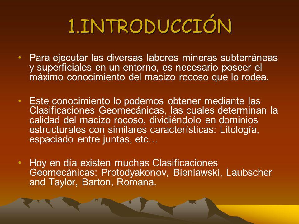 1.INTRODUCCIÓN Para ejecutar las diversas labores mineras subterráneas y superficiales en un entorno, es necesario poseer el máximo conocimiento del m