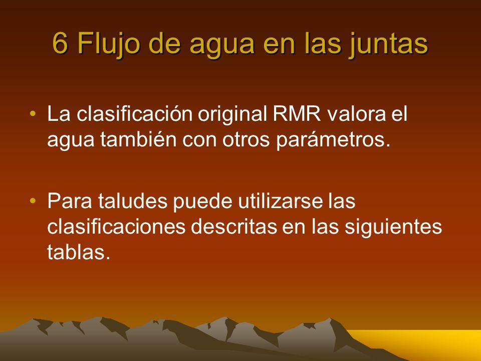 6 Flujo de agua en las juntas La clasificación original RMR valora el agua también con otros parámetros. Para taludes puede utilizarse las clasificaci