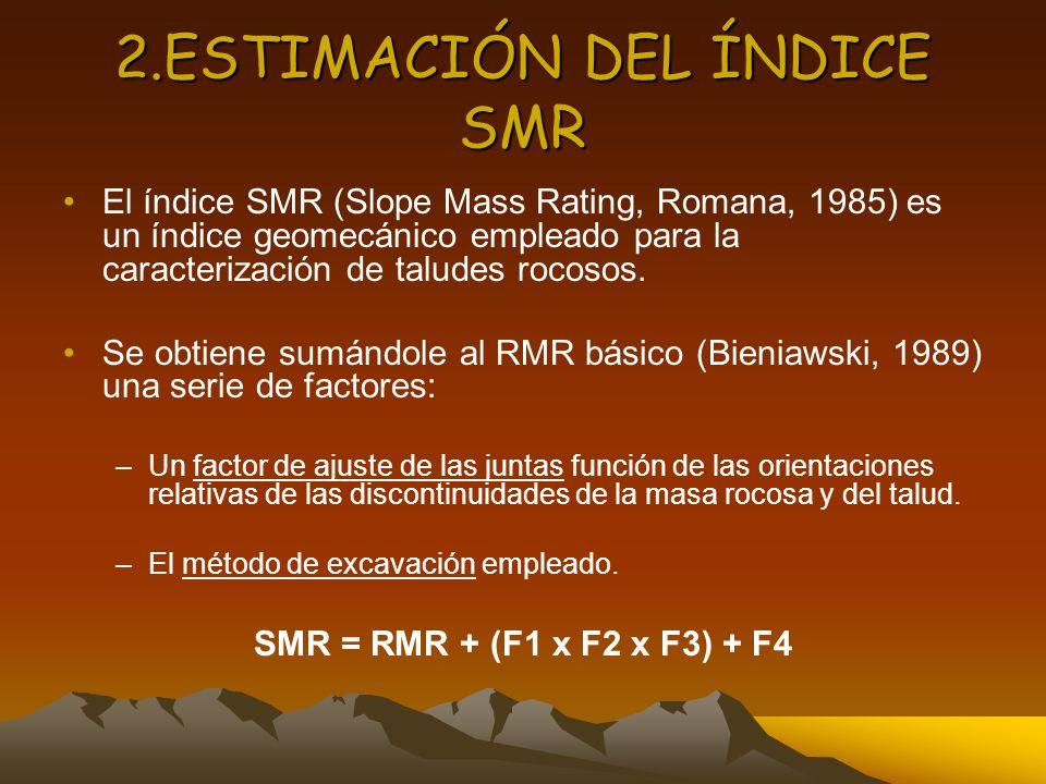 2.ESTIMACIÓN DEL ÍNDICE SMR El índice SMR (Slope Mass Rating, Romana, 1985) es un índice geomecánico empleado para la caracterización de taludes rocos