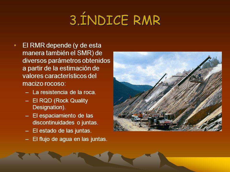 3.ÍNDICE RMR El RMR depende (y de esta manera también el SMR) de diversos parámetros obtenidos a partir de la estimación de valores característicos de