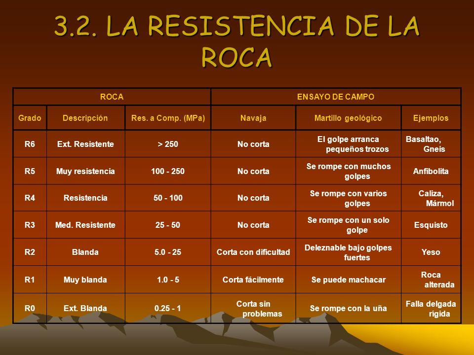3.2. LA RESISTENCIA DE LA ROCA ROCAENSAYO DE CAMPO GradoDescripciónRes. a Comp. (MPa)NavajaMartillo geológicoEjemplos R6Ext. Resistente> 250No corta E