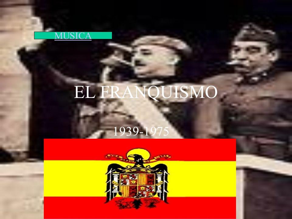 EL FRANQUISMO 1.LA POSGUERRA (1939-1950) 1.1. La nueva organización del poder 1.2.
