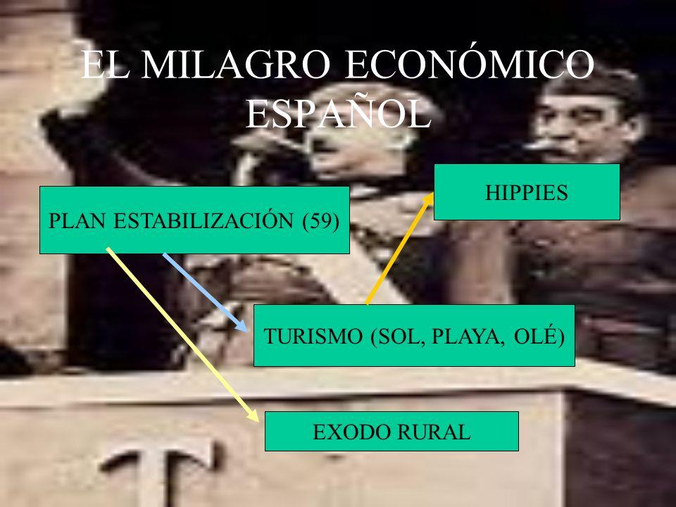 EL MILAGRO ECONÓMICO ESPAÑOL PLAN ESTABILIZACIÓN (59) TURISMO (SOL, PLAYA, OLÉ) EXODO RURAL HIPPIES