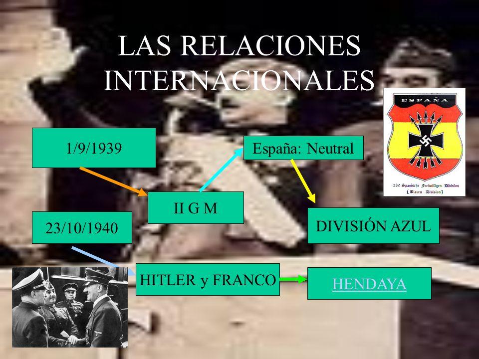 LAS RELACIONES INTERNACIONALES 1/9/1939 II G M España: Neutral DIVISIÓN AZUL 23/10/1940 HITLER y FRANCO HENDAYA
