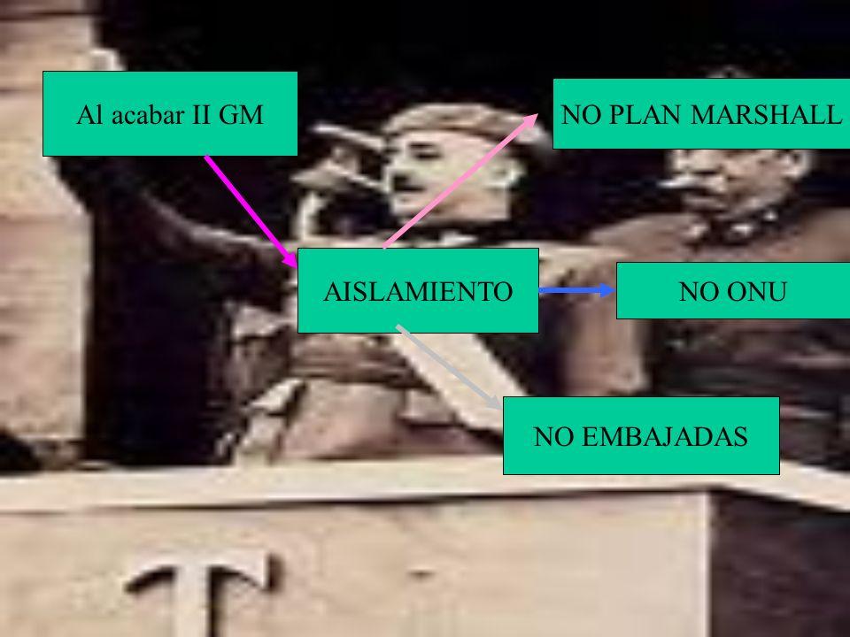 Al acabar II GM AISLAMIENTO NO PLAN MARSHALL NO ONU NO EMBAJADAS