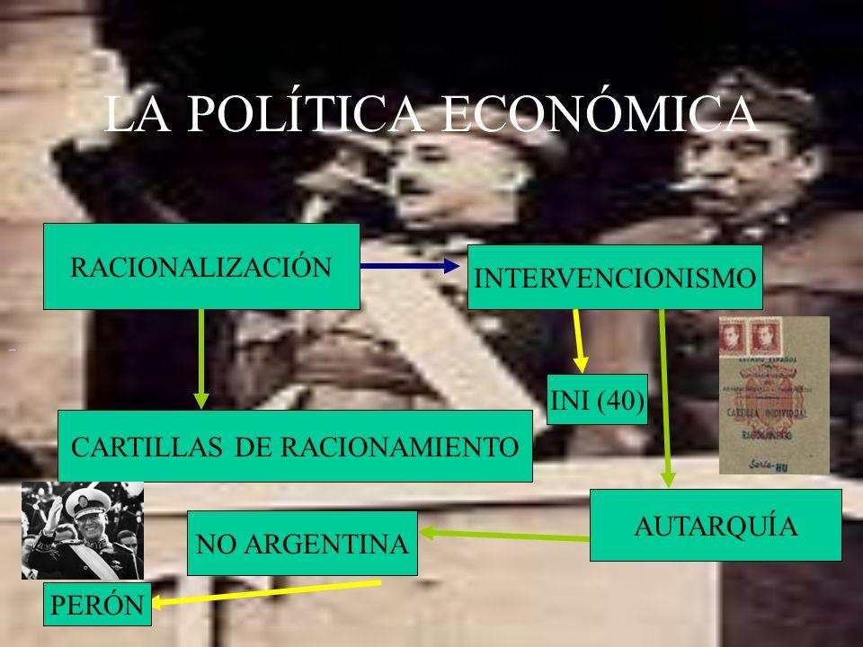 LA POLÍTICA ECONÓMICA RACIONALIZACIÓN INTERVENCIONISMO CARTILLAS DE RACIONAMIENTO AUTARQUÍA NO ARGENTINA PERÓN INI (40)