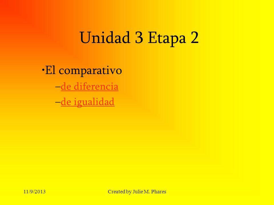 11/9/2013Created by Julie M. Phares Unidad 3 Etapa 2 El comparativo –de diferenciade diferencia –de igualidadde igualidad