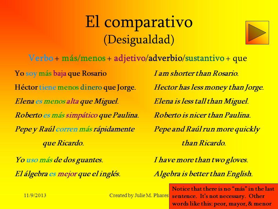11/9/2013Created by Julie M. Phares El comparativo (Desigualdad) Verbo + más/menos + adjetivo/adverbio/sustantivo + que Yo soy más baja que RosarioI a