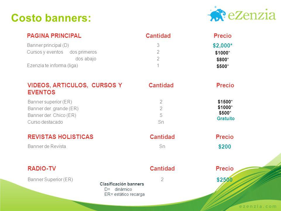 Costo banners: PAGINA PRINCIPALCantidadPrecio Banner principal (D) Cursos y eventos dos primeros dos abajo Ezenzia te informa (liga) 32213221 $2,000*