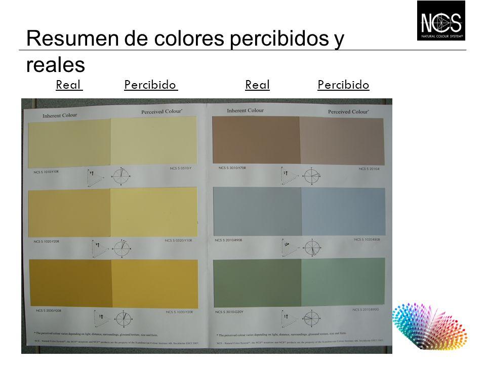 Resumen de colores percibidos y reales Real Percibido Real Percibido