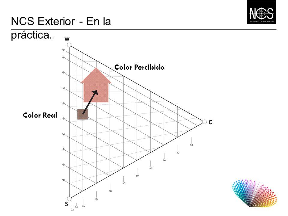 NCS Exterior - En la práctica... Color Percibido Color Real
