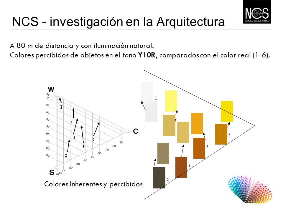 5 4 3 2 6 6 5 4 3 2 1 1 Colores Inherentes y percibidos NCS - investigación en la Arquitectura A 80 m de distancia y con iluminación natural. Colores