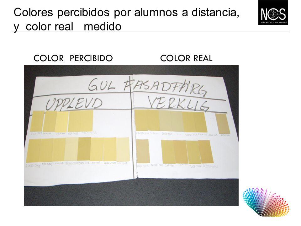 Colores percibidos por alumnos a distancia, y color real medido COLOR PERCIBIDO COLOR REAL