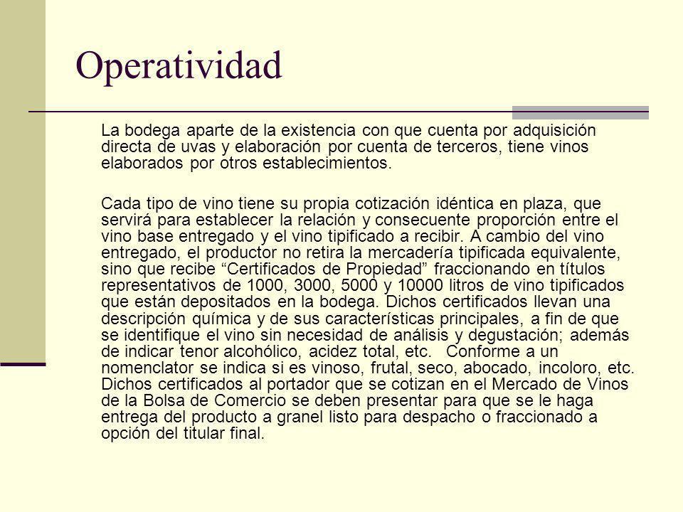 Operatividad La bodega aparte de la existencia con que cuenta por adquisición directa de uvas y elaboración por cuenta de terceros, tiene vinos elabor