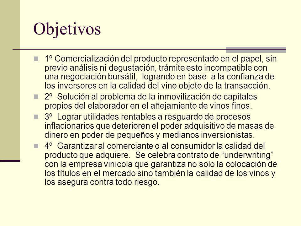 Objetivos 1º Comercialización del producto representado en el papel, sin previo análisis ni degustación, trámite esto incompatible con una negociación