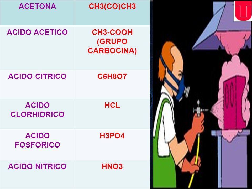 ACIDO SULFURICO H2SO4 AGUA OXIGENADA H2O2 BENSOATO DE POTASIO C7H5KO2 CALCIO Ca FORMOL CH2O GLUCOSA C6H12O6 ACIDO ASCORBICO (VITAMINA C) C6H8O6 CASEINANA