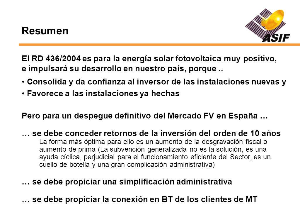 Resumen Pero para un despegue definitivo del Mercado FV en España … … se debe conceder retornos de la inversión del orden de 10 años La forma más ópti