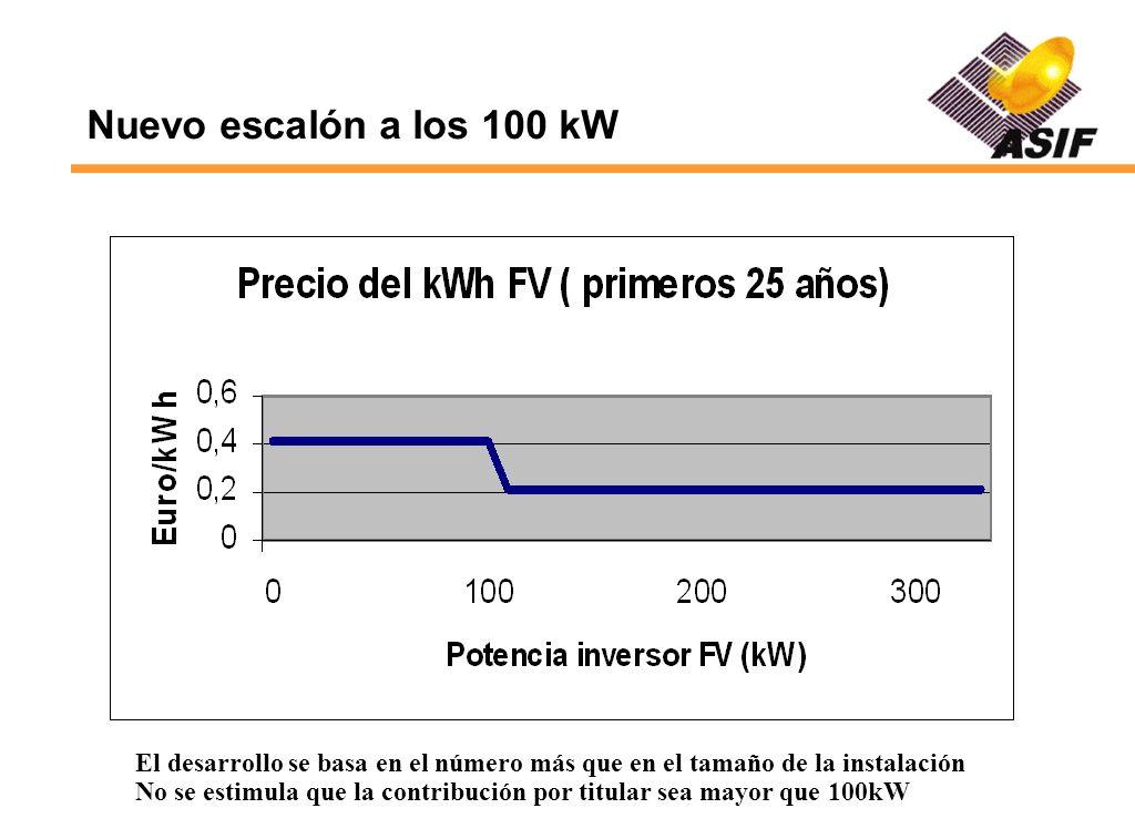 Nuevo escalón a los 100 kW El desarrollo se basa en el número más que en el tamaño de la instalación No se estimula que la contribución por titular sea mayor que 100kW
