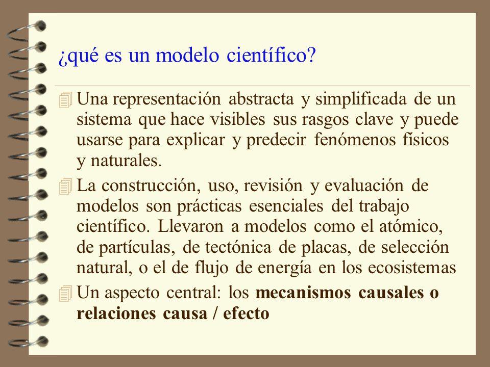 ¿qué es un modelo científico? 4 Una representación abstracta y simplificada de un sistema que hace visibles sus rasgos clave y puede usarse para expli