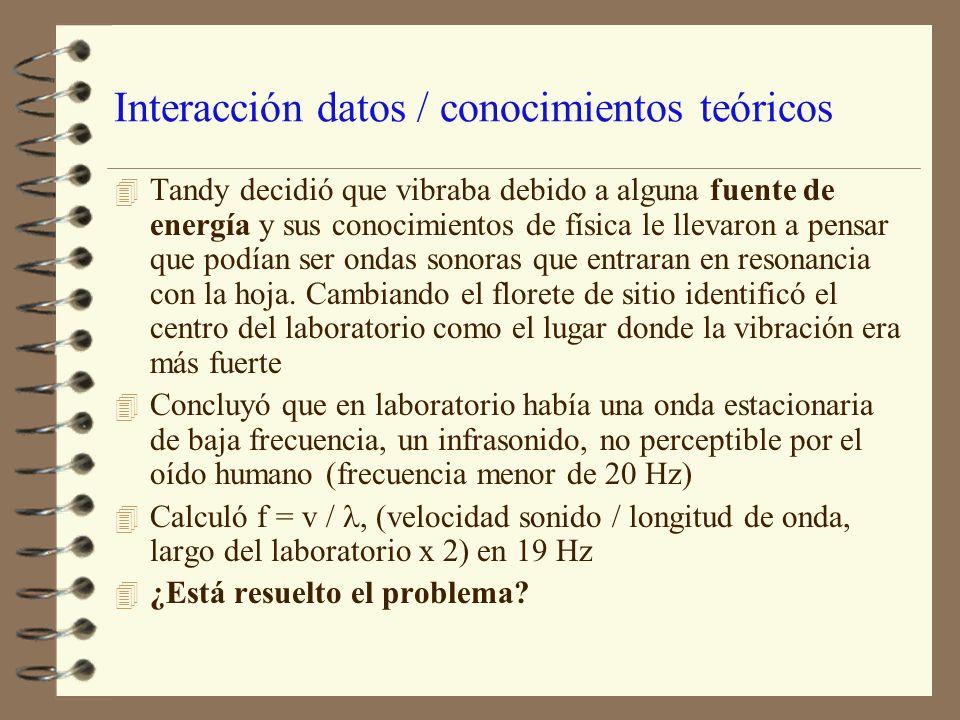 Interacción datos / conocimientos teóricos 4 Tandy decidió que vibraba debido a alguna fuente de energía y sus conocimientos de física le llevaron a p