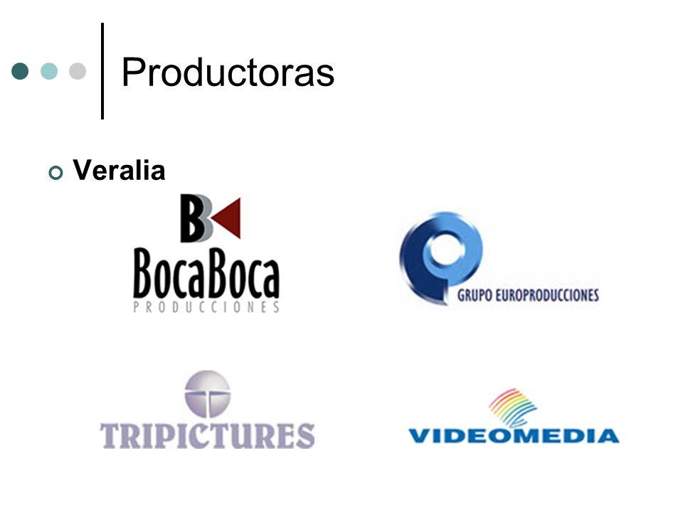 Productoras Veralia