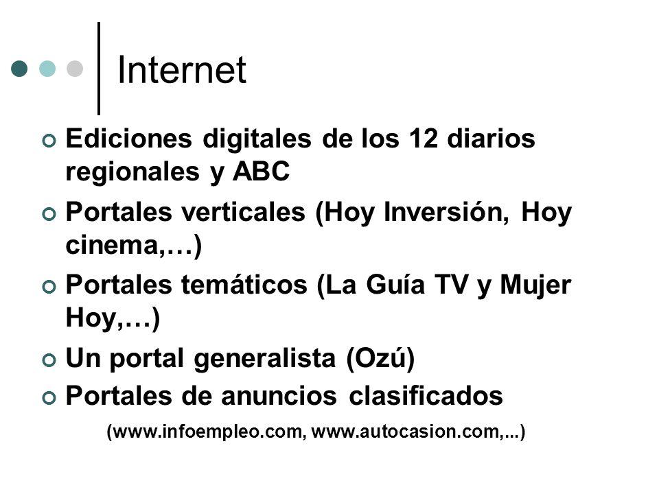 Internet Ediciones digitales de los 12 diarios regionales y ABC Portales verticales (Hoy Inversión, Hoy cinema,…) Portales temáticos (La Guía TV y Muj