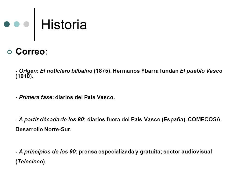 Historia Correo: - Origen: El noticiero bilbaíno (1875). Hermanos Ybarra fundan El pueblo Vasco (1910). - Primera fase: diarios del País Vasco. - A pa