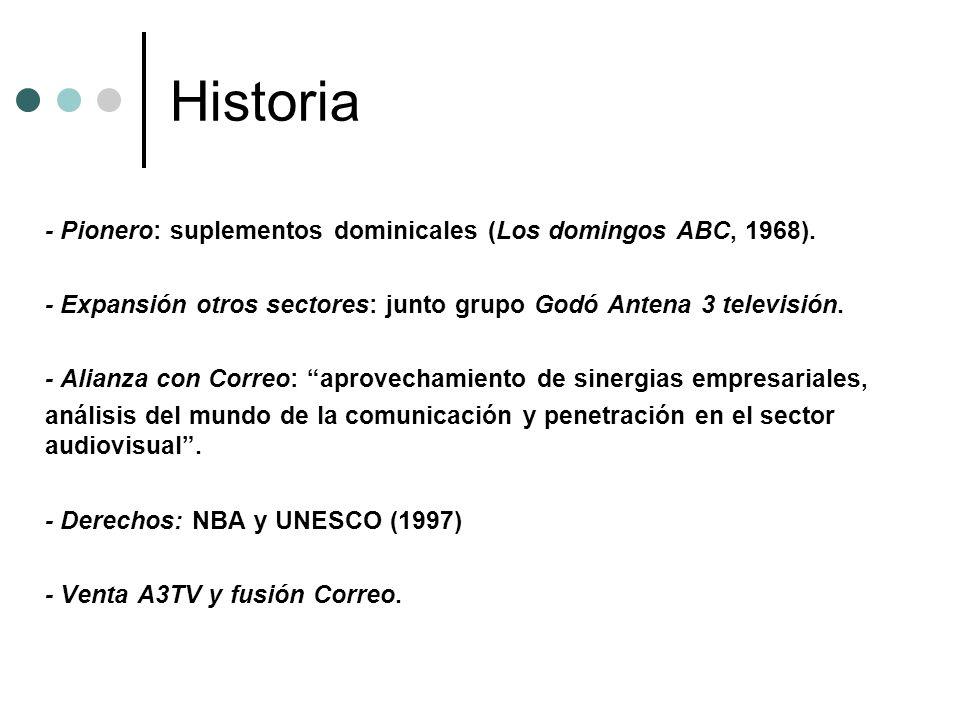 Historia Vocento - De alianza a fusión (2001), cambio de nombre Vocento (2003) - Aportaciones: Correo prensa escrita a nivel nacional e internacional y participación en diversos sectores del audiovisual; Prensa Española fuerte presencia en el sector de la prensa escrita (prestigio).