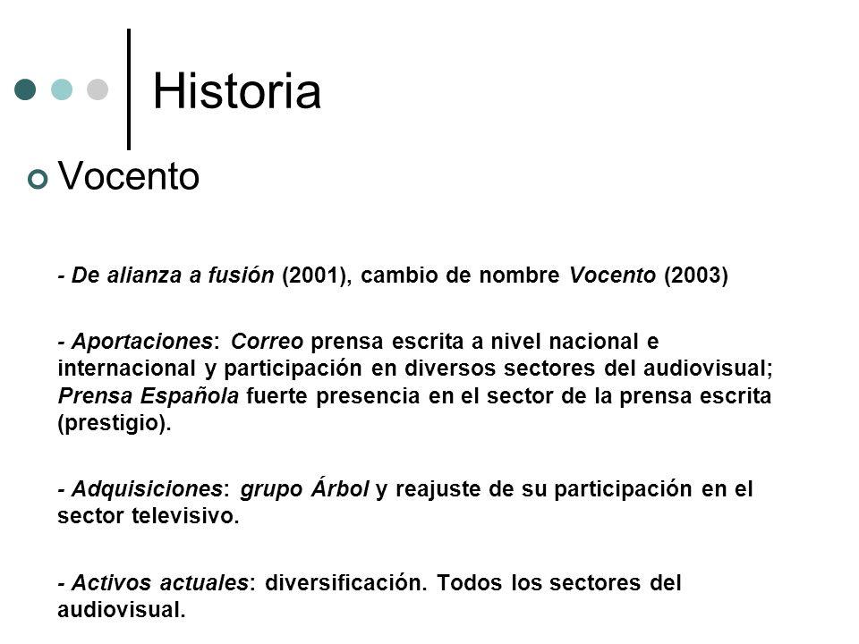 Historia Vocento - De alianza a fusión (2001), cambio de nombre Vocento (2003) - Aportaciones: Correo prensa escrita a nivel nacional e internacional