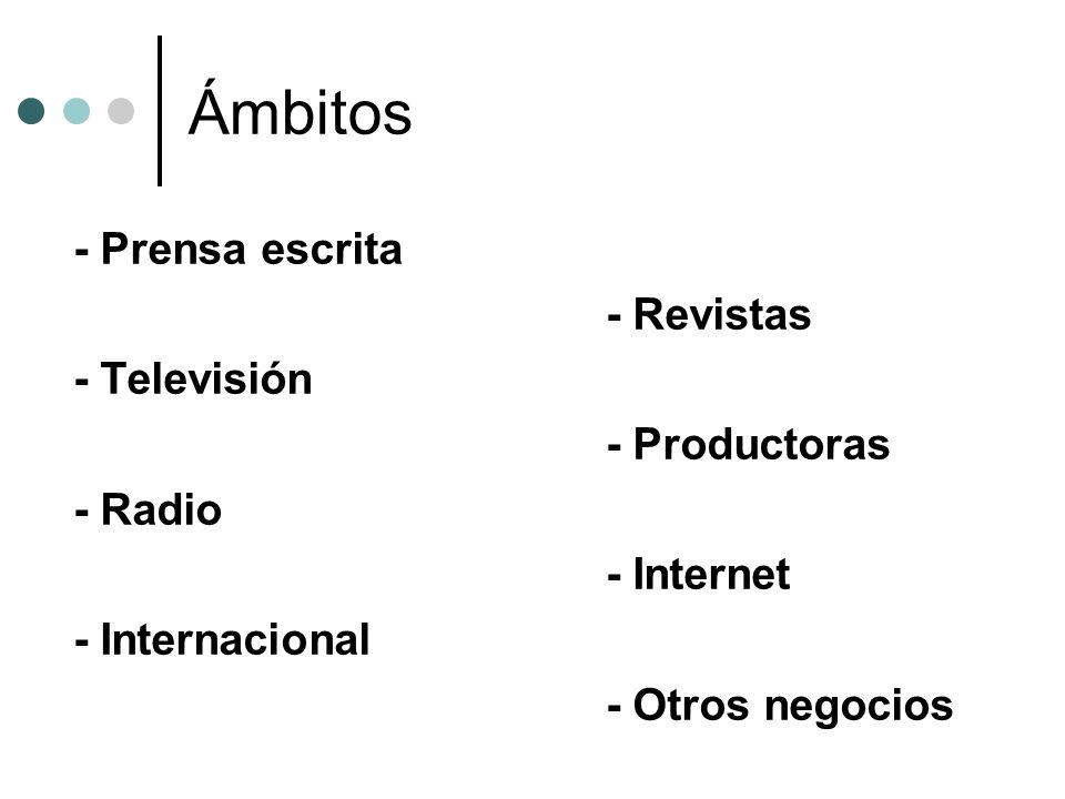 Ámbitos - Prensa escrita - Revistas - Televisión - Productoras - Radio - Internet - Internacional - Otros negocios