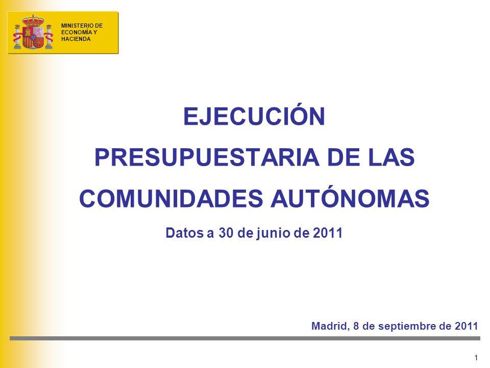 MINISTERIO DE ECONOMÍA Y HACIENDA 2 DEFICIT PRESUPUESTARIO NO FINANCIERO DE LAS CC.AA.