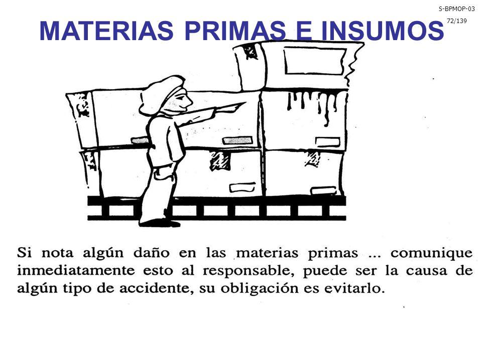 Pese y maneje los materiales para la producción de alimentos en condiciones de asepsia controlada.., tomando las precauciones establecidas MATERIAS PRIMAS E INSUMOS S-BPMOP-03 73/139