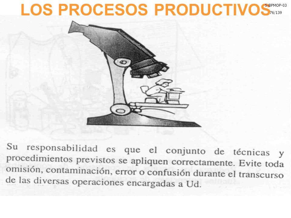LOS PROCESOS PRODUCTIVOS S-BPMOP-03 76/139
