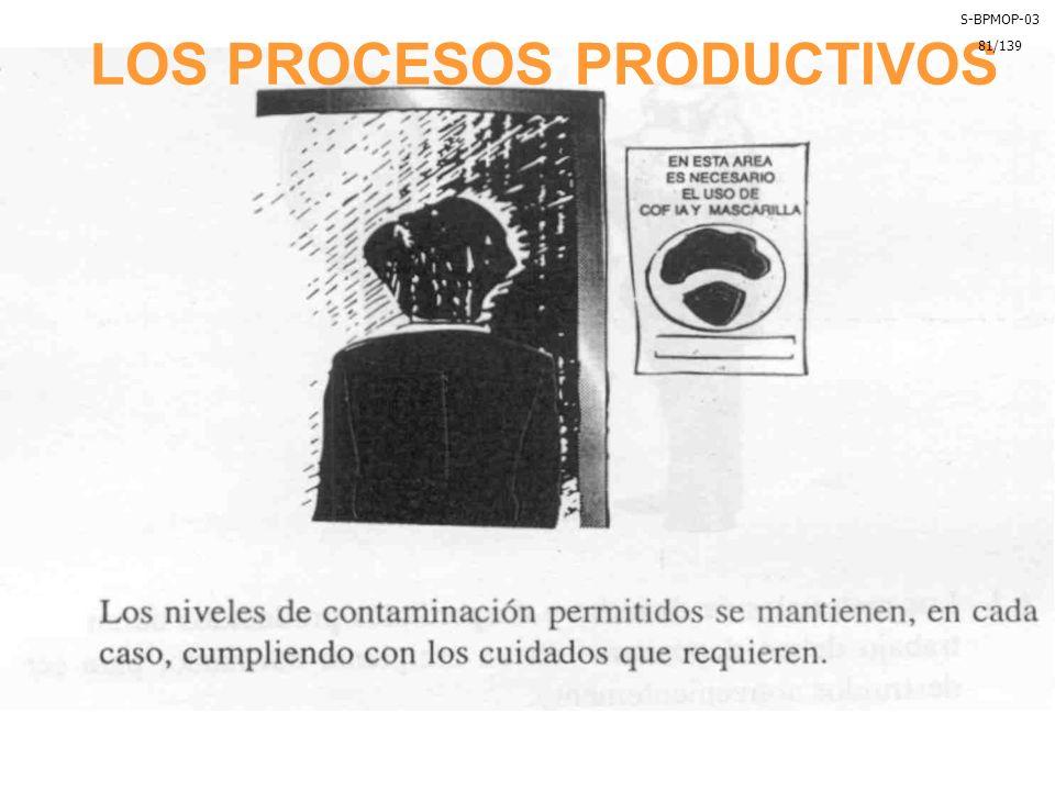 LOS PROCESOS PRODUCTIVOS S-BPMOP-03 81/139