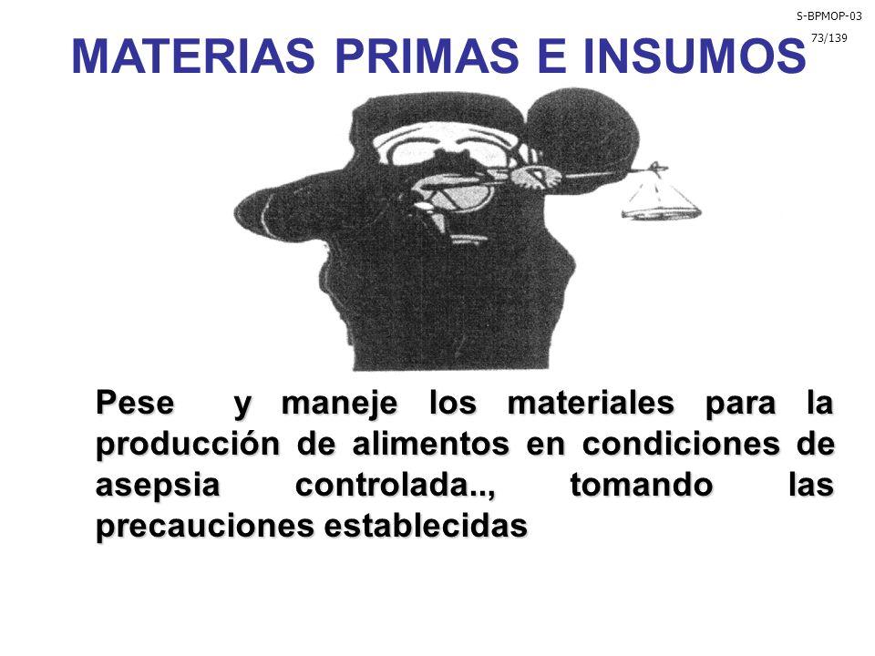 Pese y maneje los materiales para la producción de alimentos en condiciones de asepsia controlada.., tomando las precauciones establecidas MATERIAS PR