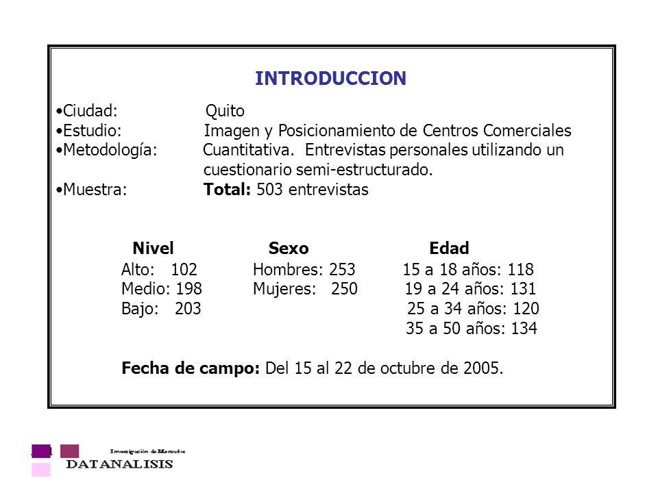 INTRODUCCION Ciudad: Quito Estudio: Imagen y Posicionamiento de Centros Comerciales Metodología: Cuantitativa. Entrevistas personales utilizando un cu