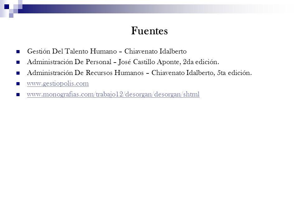 Fuentes Gestión Del Talento Humano – Chiavenato Idalberto Administración De Personal – José Castillo Aponte, 2da edición. Administración De Recursos H