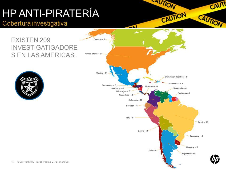 © Copyright 2011 Hewlett-Packard Development Company, L.P. 15 Cobertura investigativa HP ANTI-PIRATERÍA EXISTEN 209 INVESTIGATIGADORE S EN LAS AMERICA