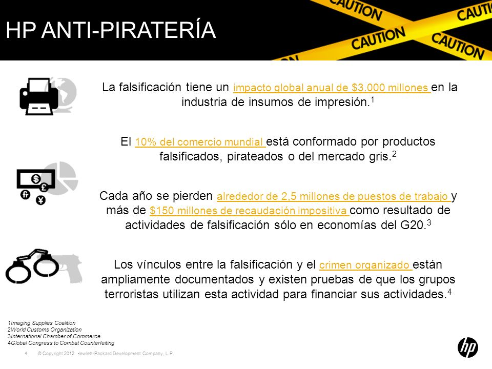 © Copyright 2011 Hewlett-Packard Development Company, L.P. 4 HP ANTI-PIRATERÍA –Global impact of all counterfeit 1Imaging Supplies Coalition 2World Cu