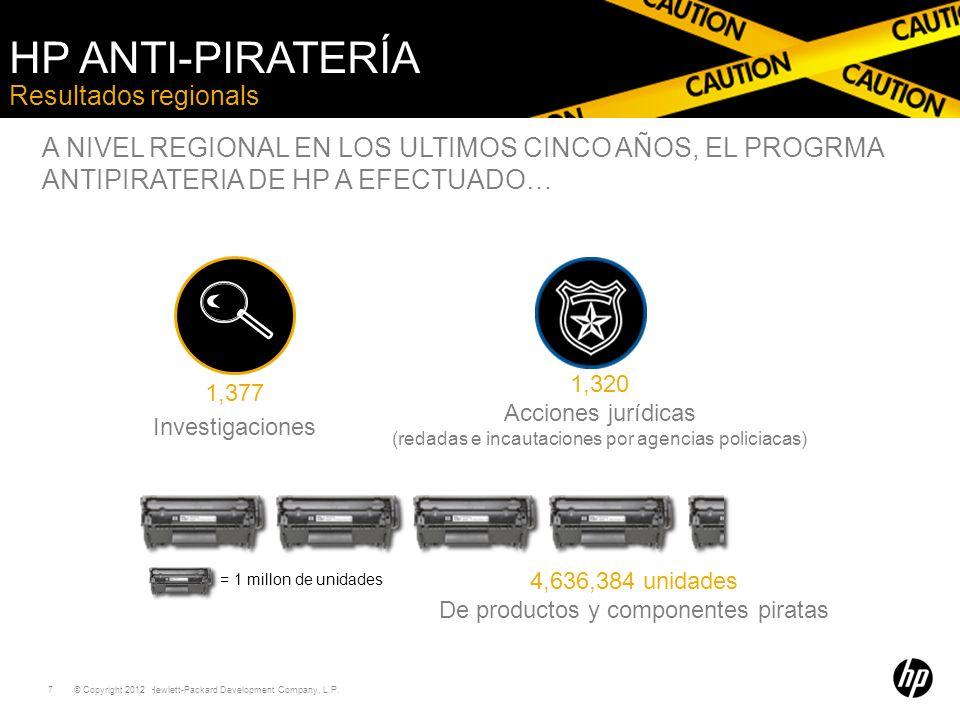 © Copyright 2011 Hewlett-Packard Development Company, L.P. 7 Resultados regionals HP ANTI-PIRATERÍA 4,636,384 unidades De productos y componentes pira