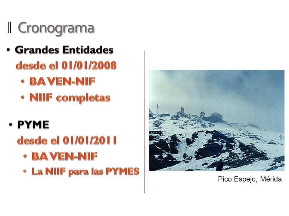Cronograma Pico Espejo, Mérida