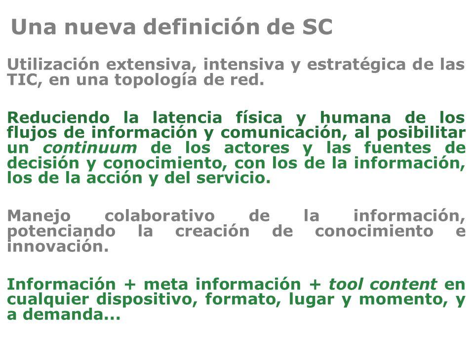 Una nueva definición de SC Utilización extensiva, intensiva y estratégica de las TIC, en una topología de red. Reduciendo la latencia física y humana