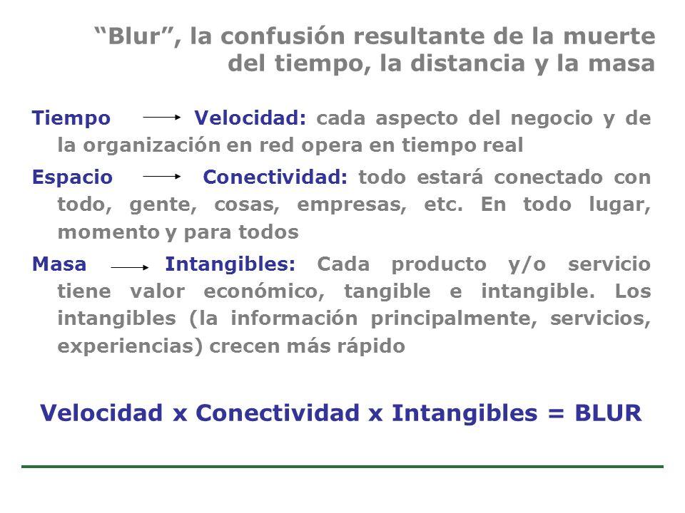 Estudio de Comercio Electrónico en la Argentina Dr. Alejandro Prince Blur, la confusión resultante de la muerte del tiempo, la distancia y la masa Tie