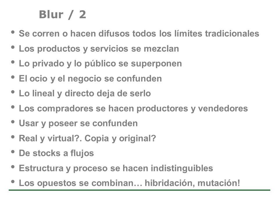 Estudio de Comercio Electrónico en la Argentina Blur / 2 Se corren o hacen difusos todos los límites tradicionales Los productos y servicios se mezcla