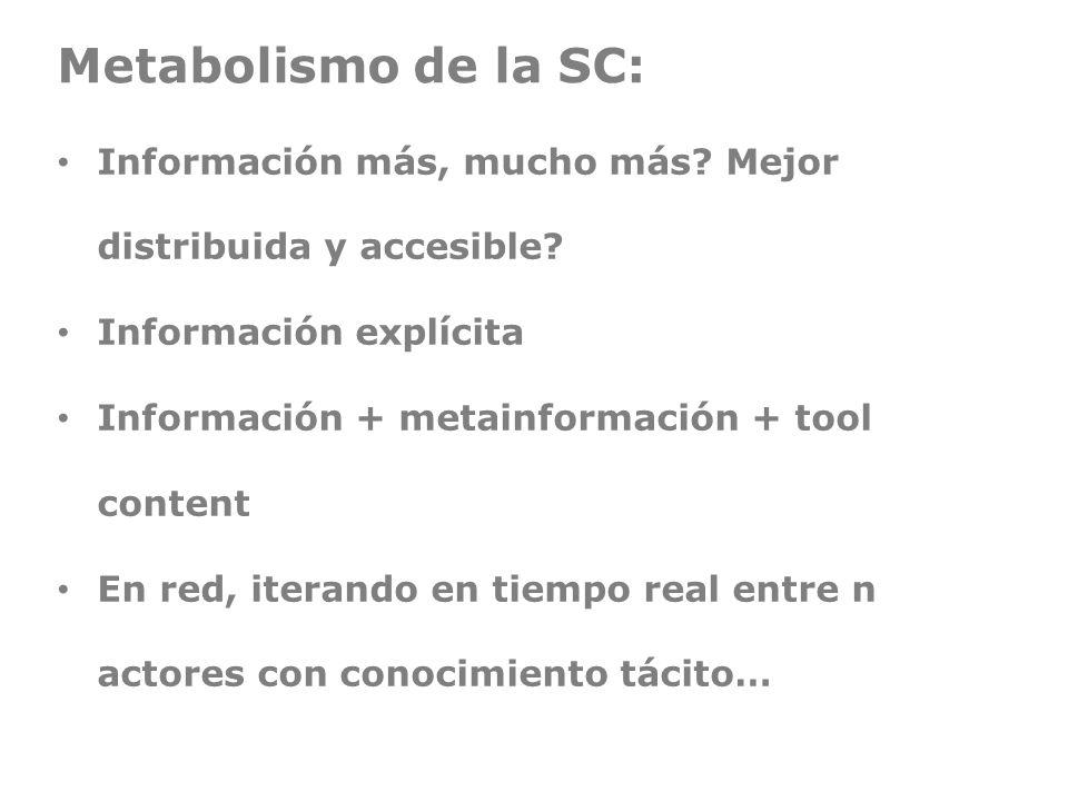 Metabolismo de la SC: Información más, mucho más? Mejor distribuida y accesible? Información explícita Información + metainformación + tool content En
