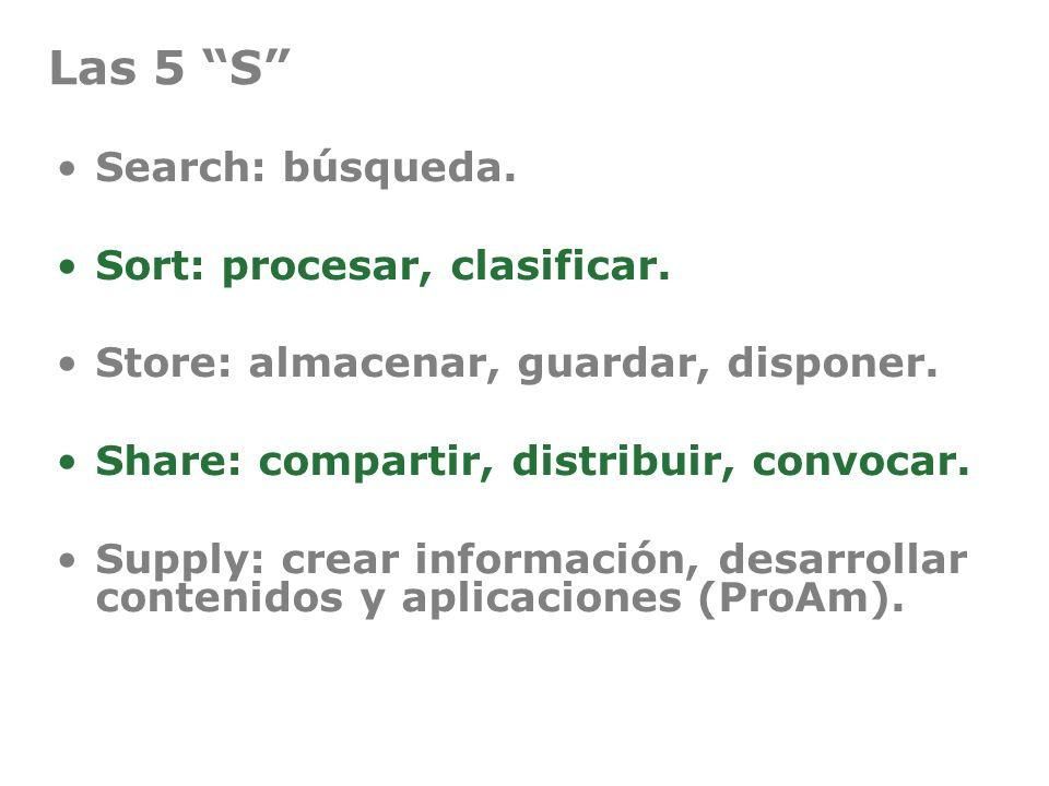 Las 5 S Search: búsqueda. Sort: procesar, clasificar. Store: almacenar, guardar, disponer. Share: compartir, distribuir, convocar. Supply: crear infor
