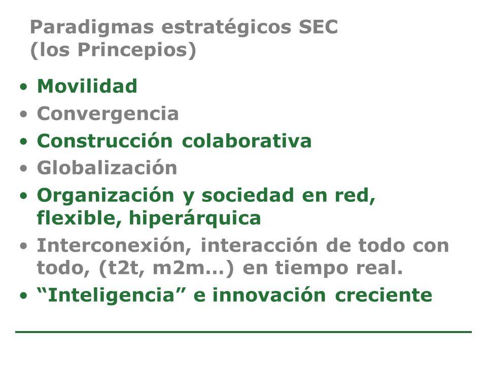 Estudio de Comercio Electrónico en la Argentina Paradigmas estratégicos SEC (los Princepios) Movilidad Convergencia Construcción colaborativa Globaliz